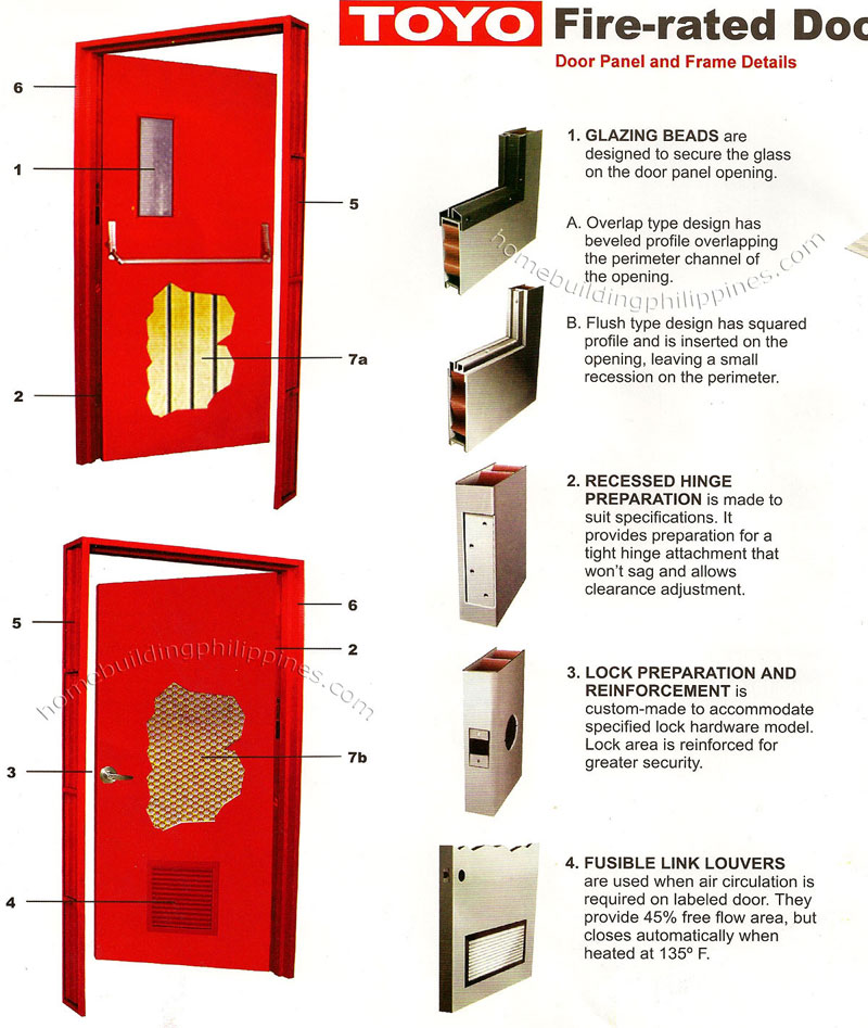 02 TOYO Fire Rated Doors Panel and Frame Details